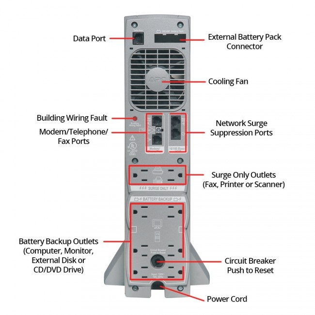 [DIAGRAM_3US]  Apc 1500 Battery Wiring Diagram - Wiring Diagram Directory | Apc Rbc43 Wiring Diagram |  | wiring diagram pictures